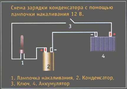 2) Расстояние от конденсатора до усилителя - минимально (меньше 10 см) 3) Подключен ПАРАЛЛЕЛЬНО.